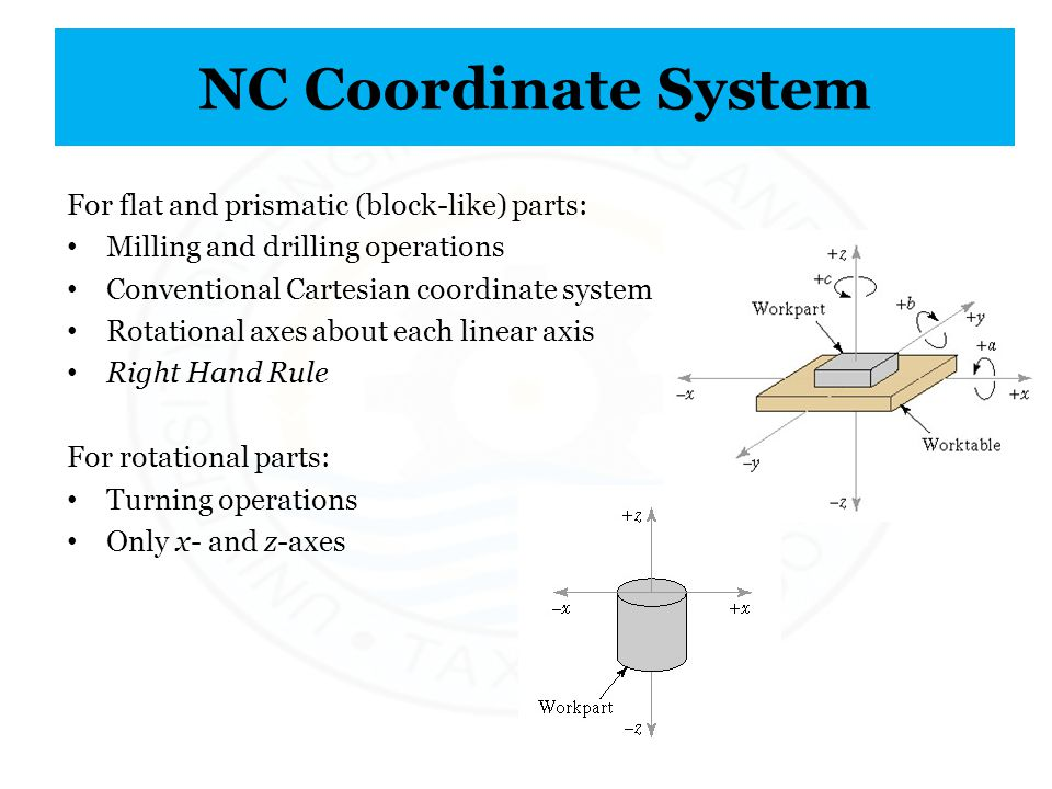 NC Coordinate System For flat and prismatic (block-like) parts: