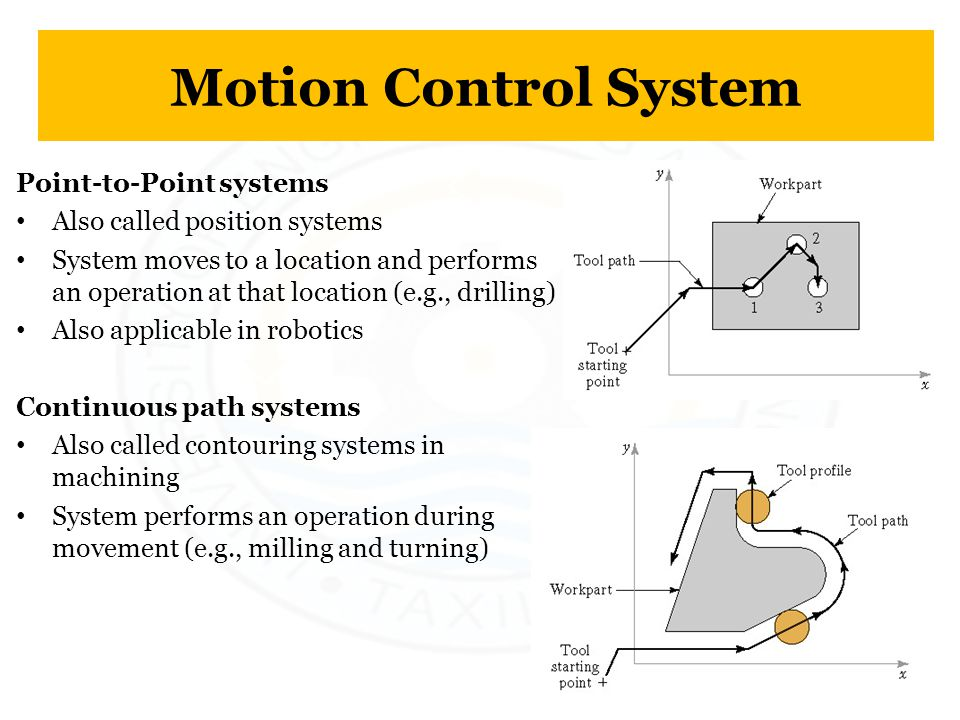 Motion Control System Point-to-Point systems