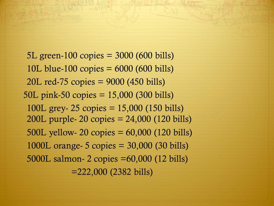5L green-100 copies = 3000 (600 bills)