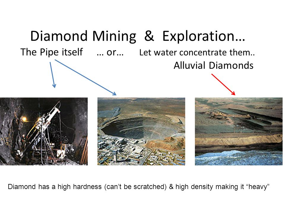 Diamond Mining & Exploration… The Pipe itself … or… Let water concentrate them.. Alluvial Diamonds