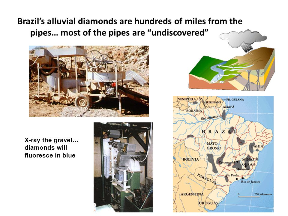 Brazil's alluvial diamonds are hundreds of miles from the pipes… most of the pipes are undiscovered