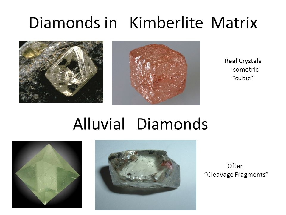 Diamonds in Kimberlite Matrix