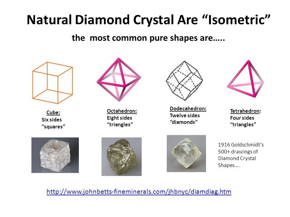 Natural Diamond Crystal Are Isometric the most common pure shapes are…..