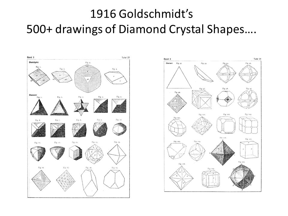 1916 Goldschmidt's 500+ drawings of Diamond Crystal Shapes….