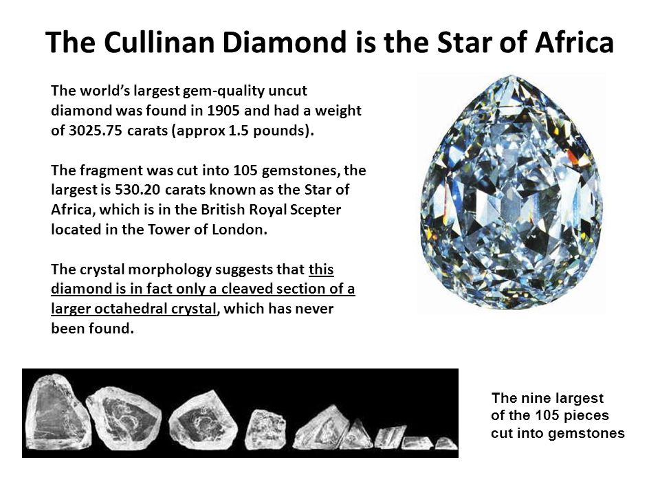 The Cullinan Diamond is the Star of Africa