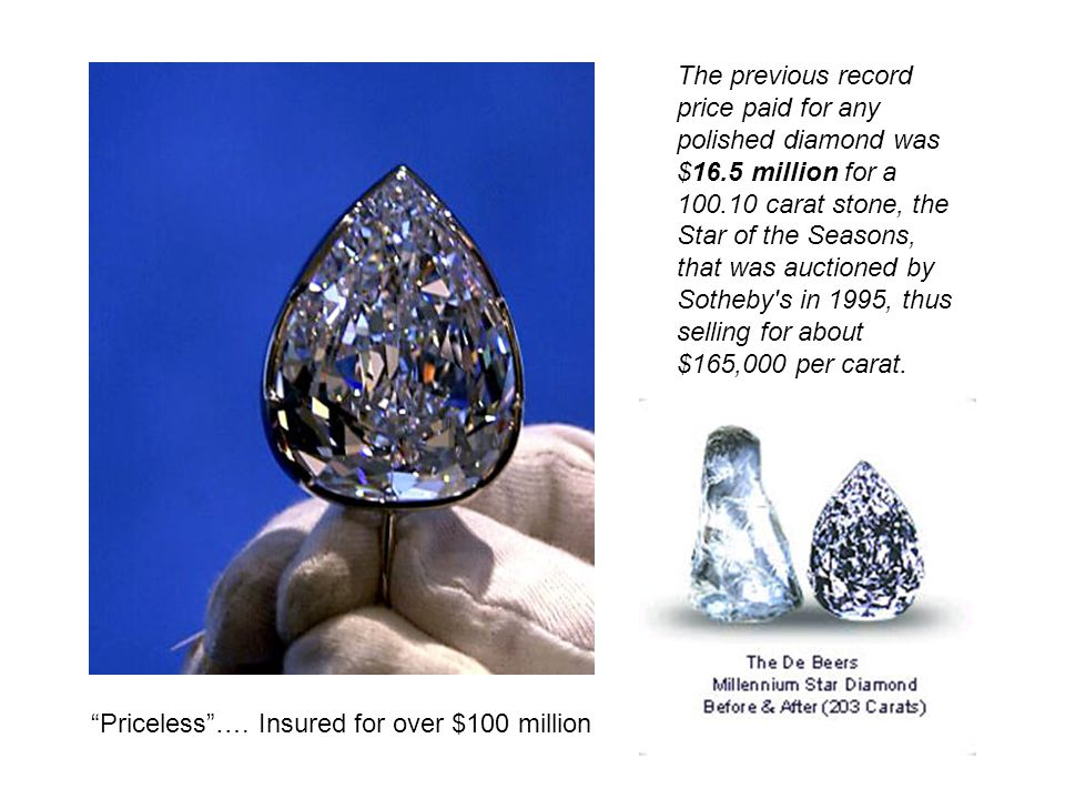 The previous record price paid for any polished diamond was $16