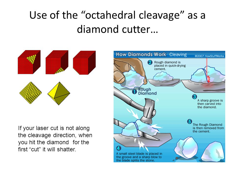 Use of the octahedral cleavage as a diamond cutter…