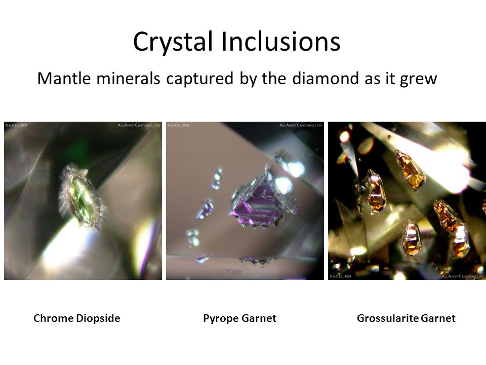Mantle minerals captured by the diamond as it grew