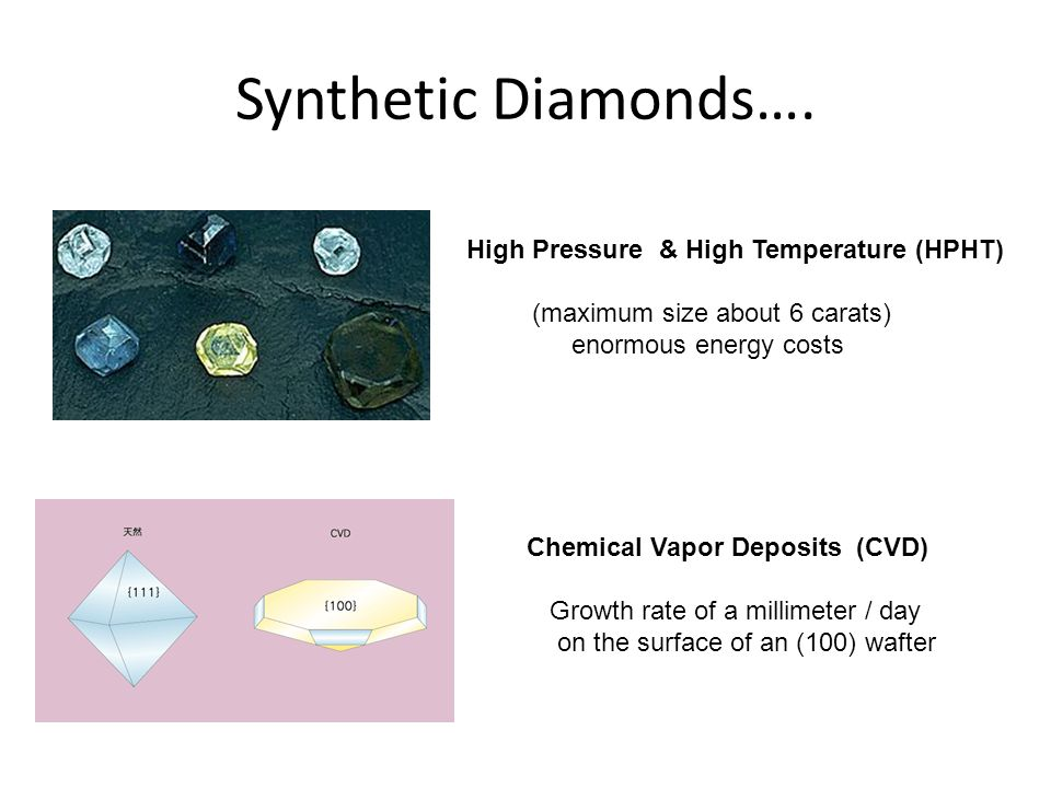 Chemical Vapor Deposits (CVD)