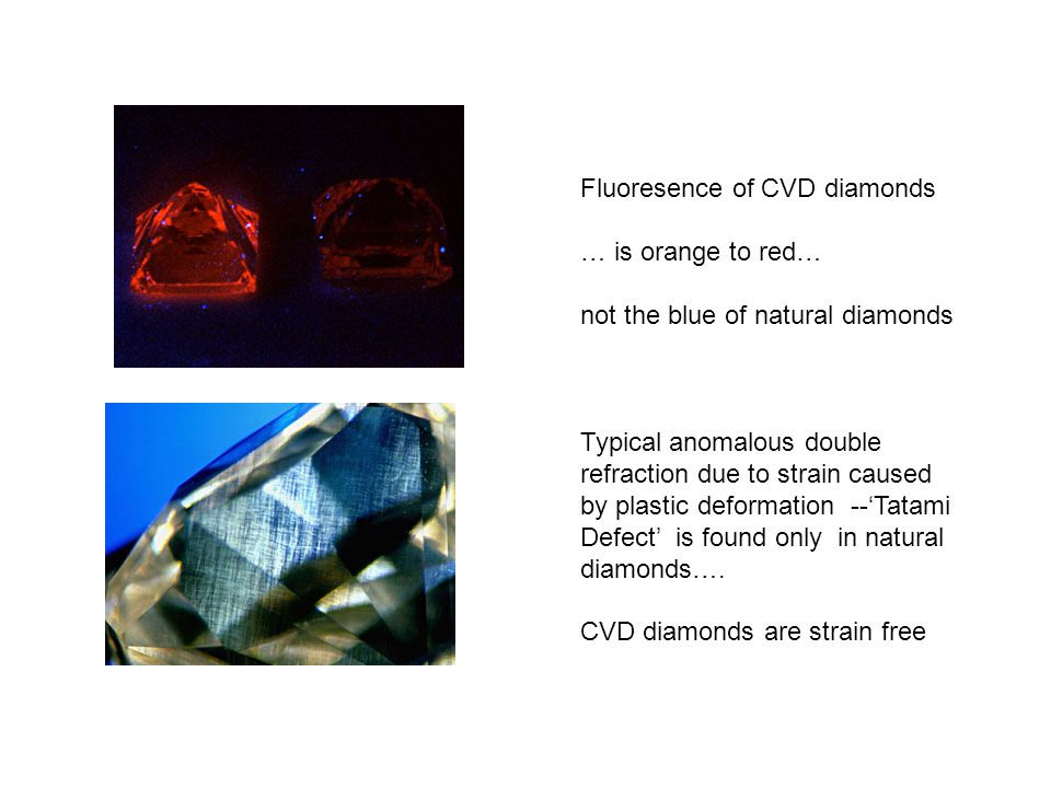 Fluoresence of CVD diamonds