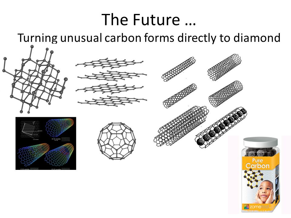 The Future … Turning unusual carbon forms directly to diamond