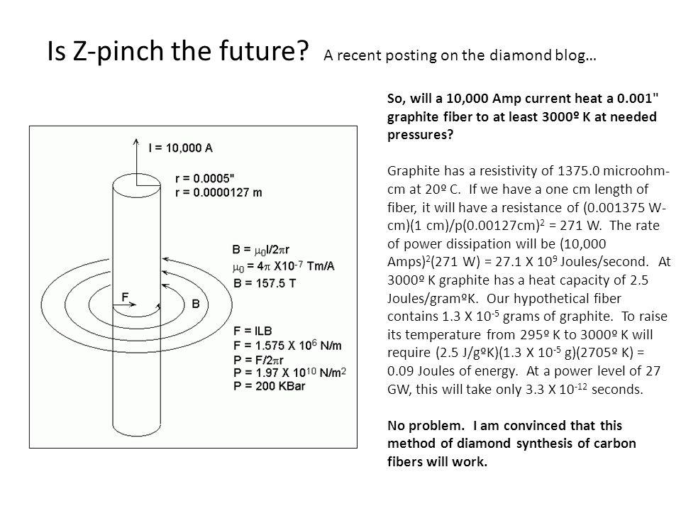Is Z-pinch the future A recent posting on the diamond blog…