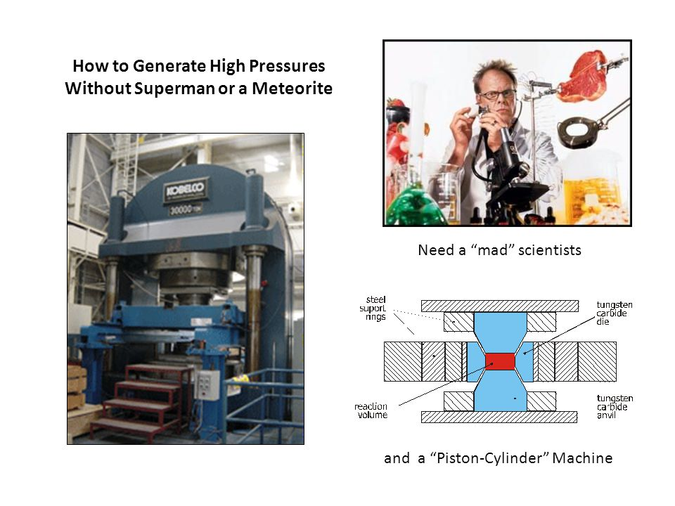 How to Generate High Pressures Without Superman or a Meteorite