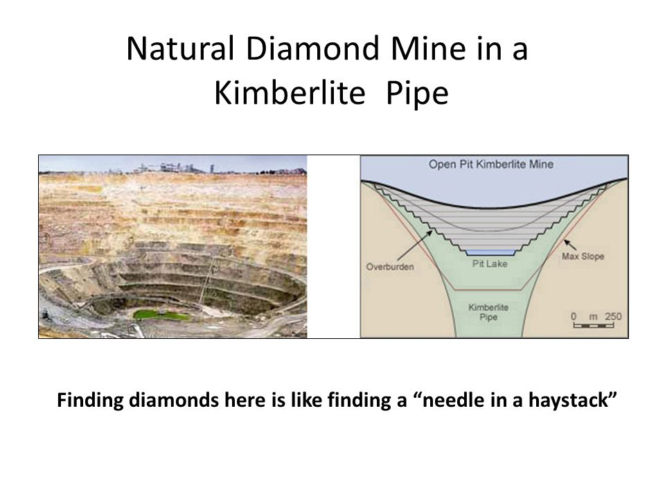 Natural Diamond Mine in a Kimberlite Pipe