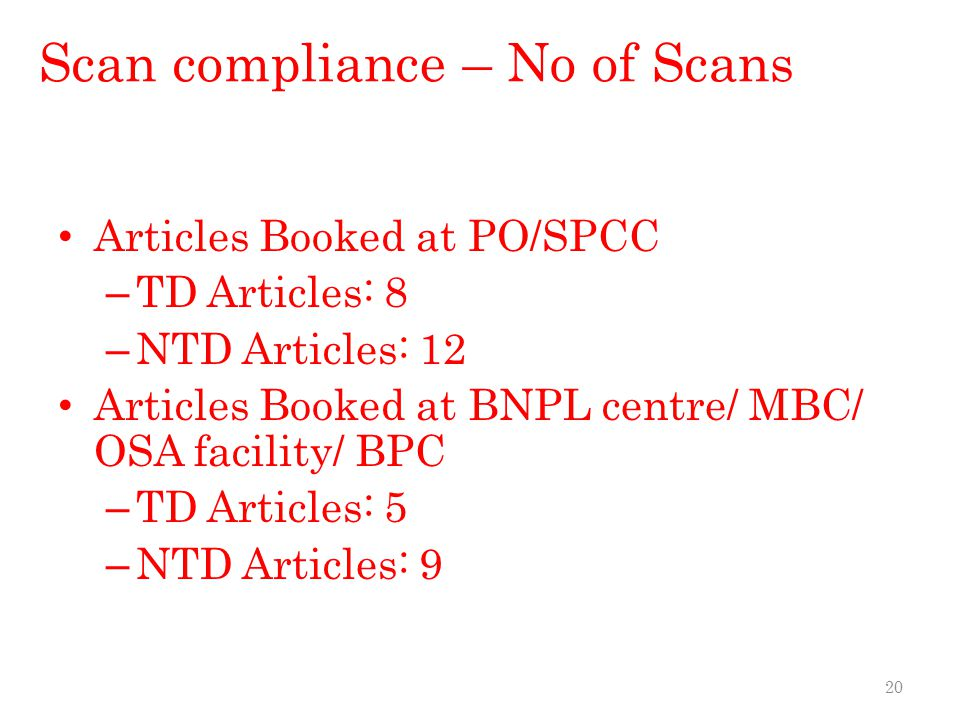 Scan compliance – No of Scans