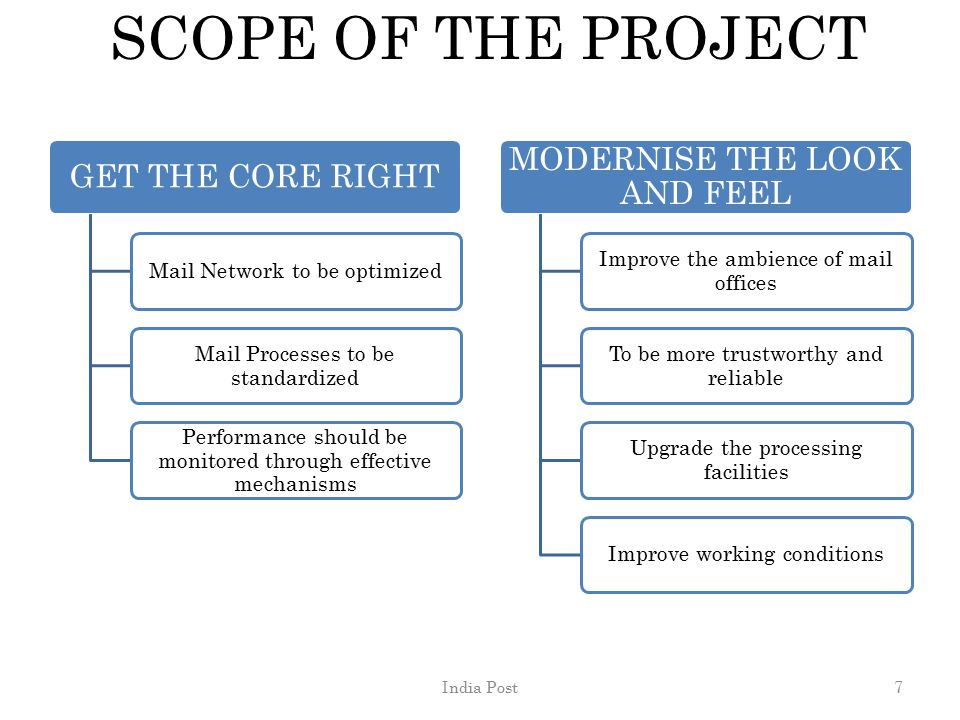 SCOPE OF THE PROJECT MODERNISE THE LOOK AND FEEL GET THE CORE RIGHT