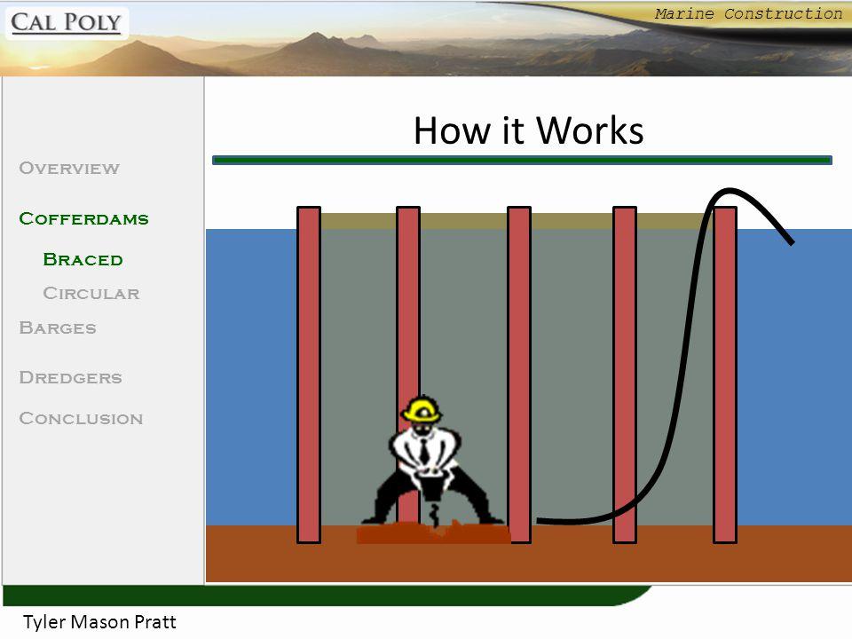 How it Works Tyler Mason Pratt Overview Cofferdams Braced Circular