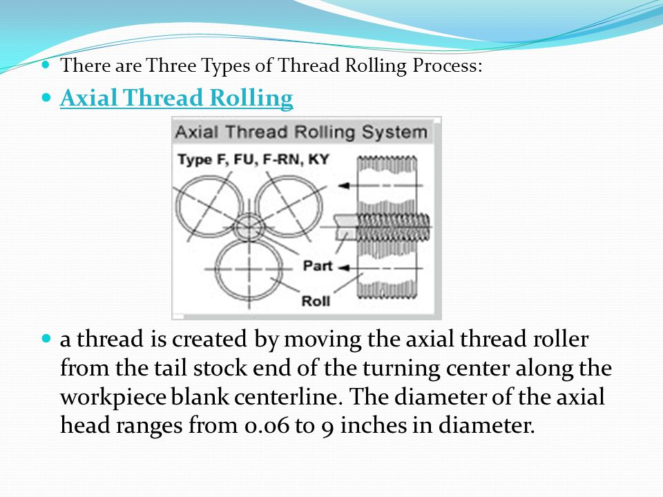 There are Three Types of Thread Rolling Process: