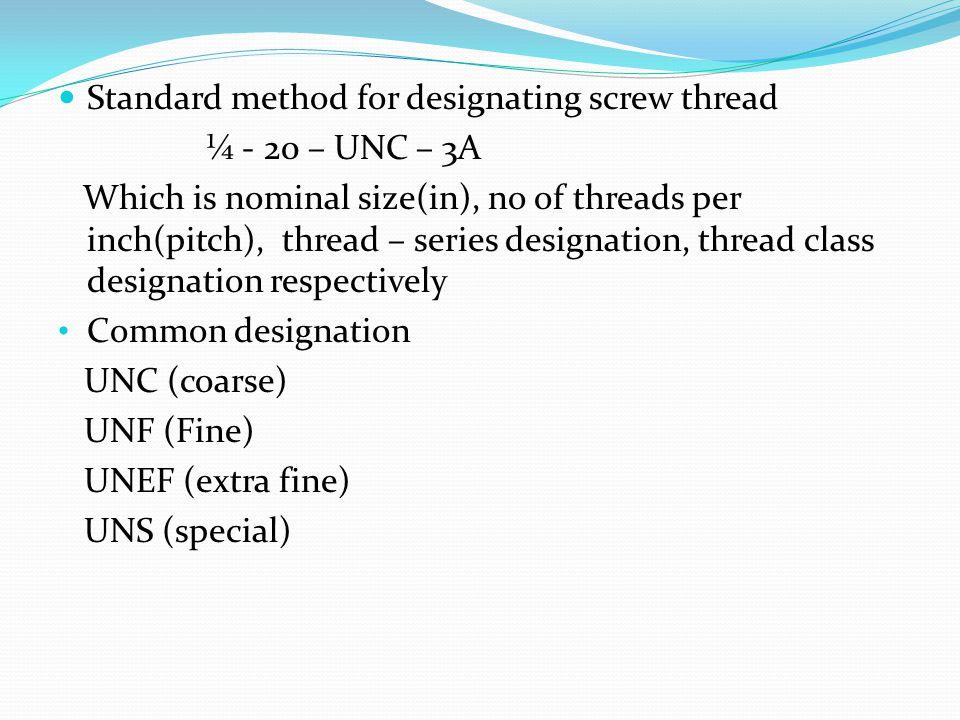Standard method for designating screw thread