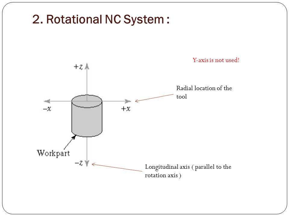 2. Rotational NC System : Y-axis is not used!