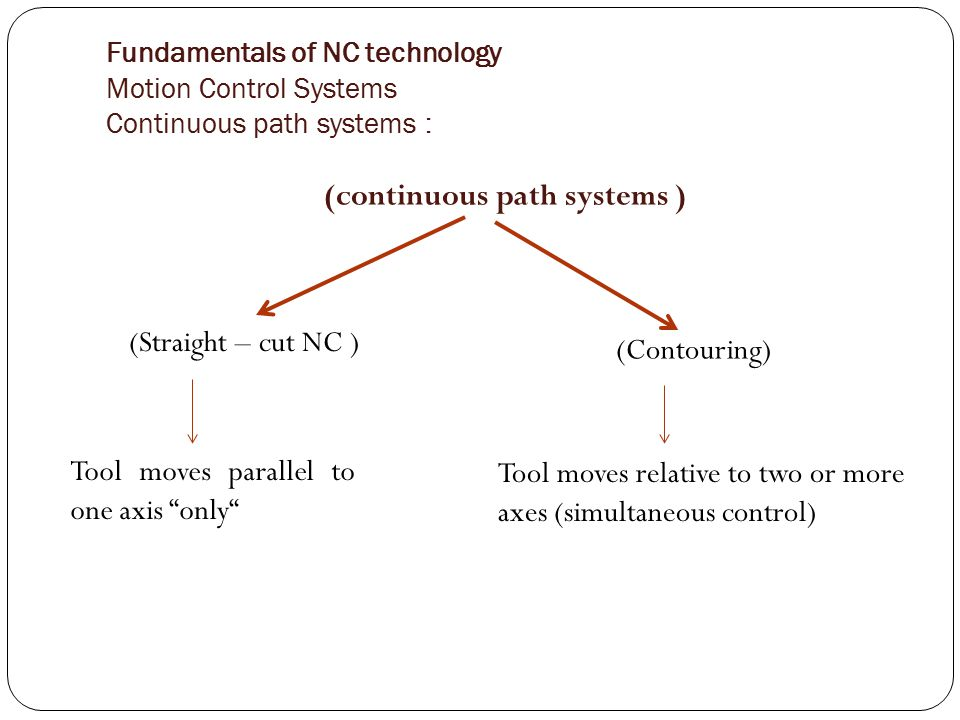 (continuous path systems )