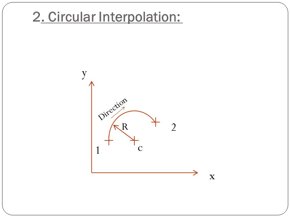 2. Circular Interpolation: