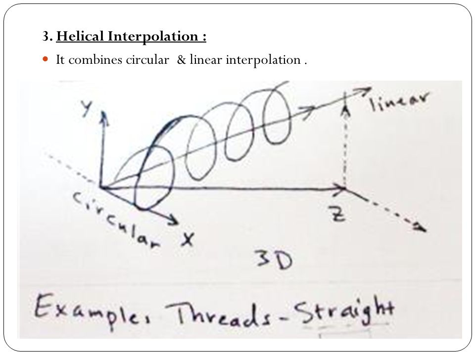 3. Helical Interpolation :