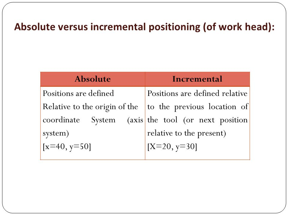 Absolute versus incremental positioning (of work head):