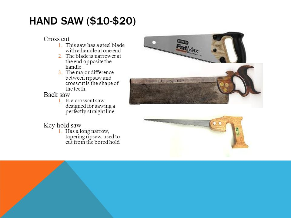 Hand saw ($10-$20) Cross cut Back saw Key hold saw