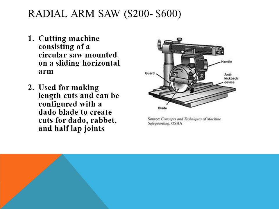 Radial Arm Saw ($200- $600) Cutting machine consisting of a circular saw mounted on a sliding horizontal arm.