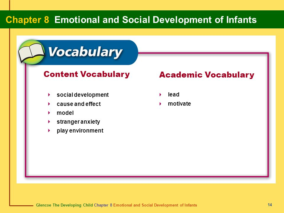 Content Vocabulary Academic Vocabulary social development