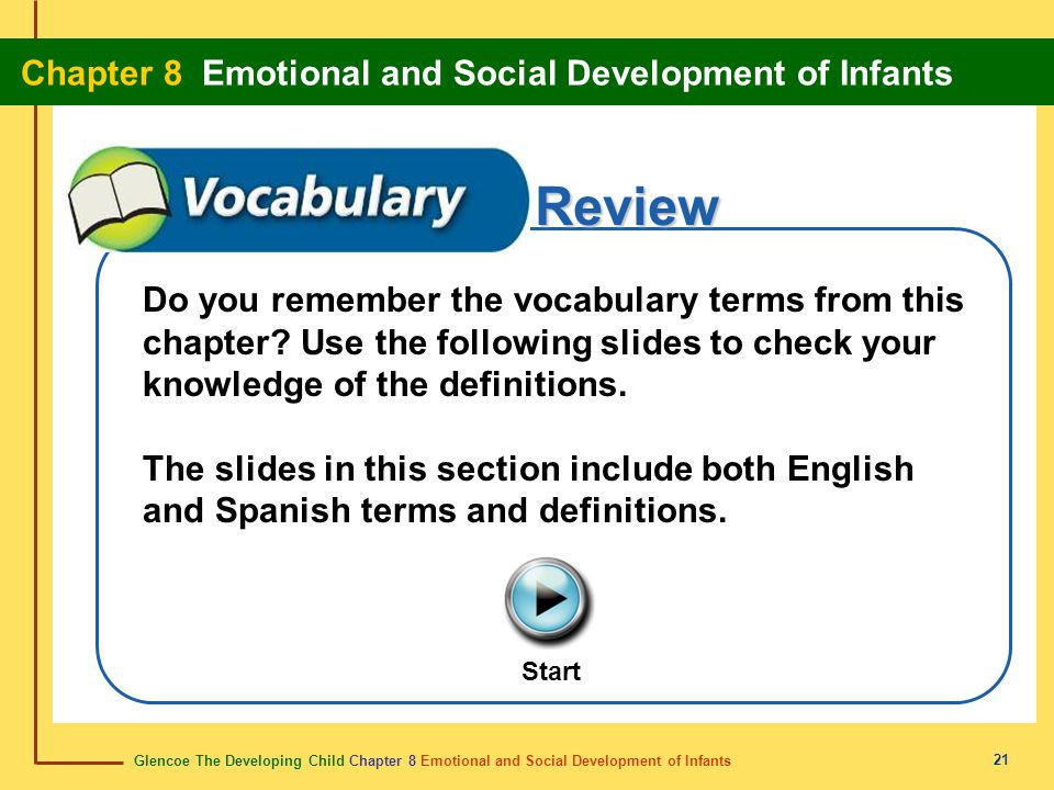 Review Do you remember the vocabulary terms from this chapter Use the following slides to check your knowledge of the definitions.