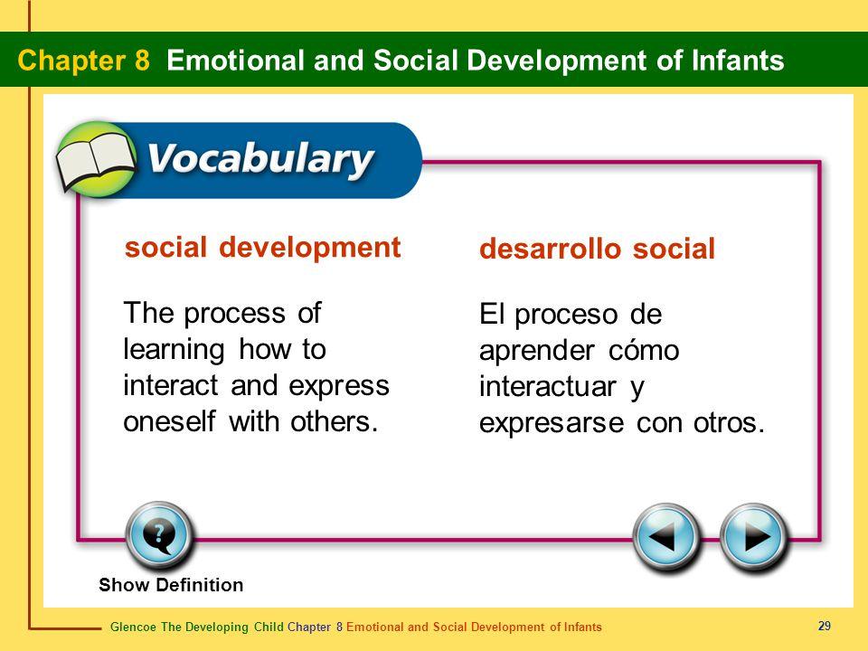 El proceso de aprender cómo interactuar y expresarse con otros.