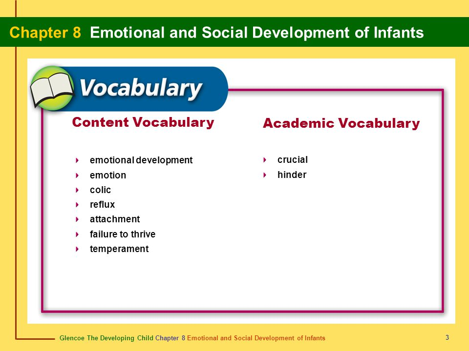 Content Vocabulary Academic Vocabulary emotional development crucial