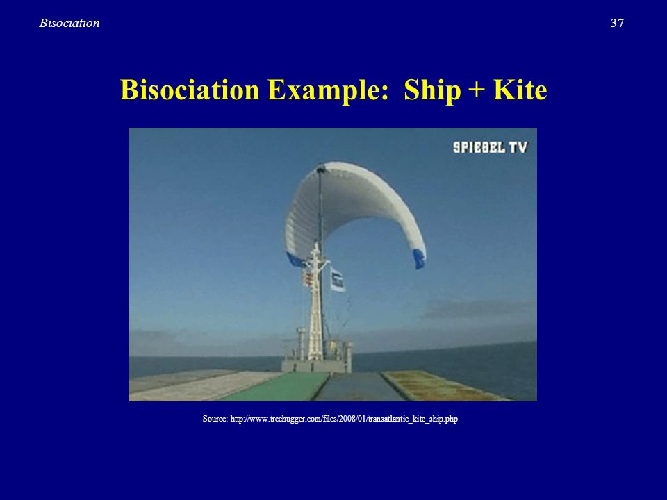 Bisociation Example: Ship + Kite