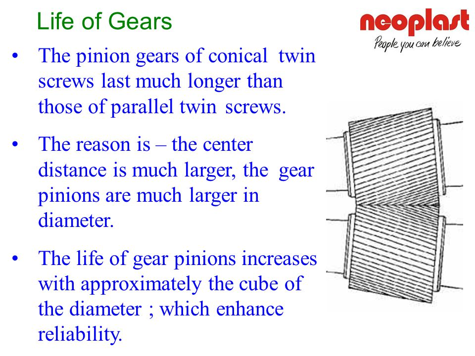 Life of Gears The pinion gears of conical twin screws last much longer than those of parallel twin screws.