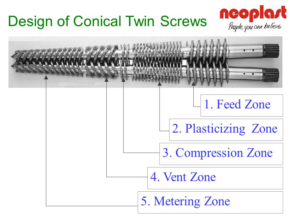 Design of Conical Twin Screws