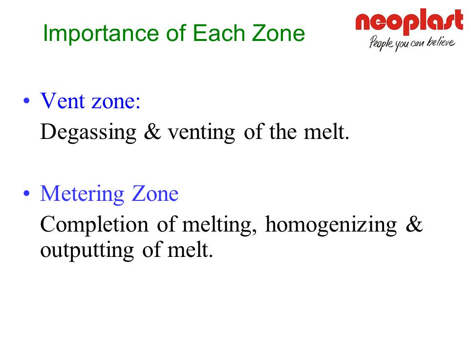 Importance of Each Zone