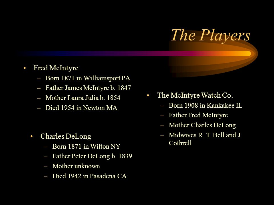 The Players Fred McIntyre The McIntyre Watch Co. Charles DeLong