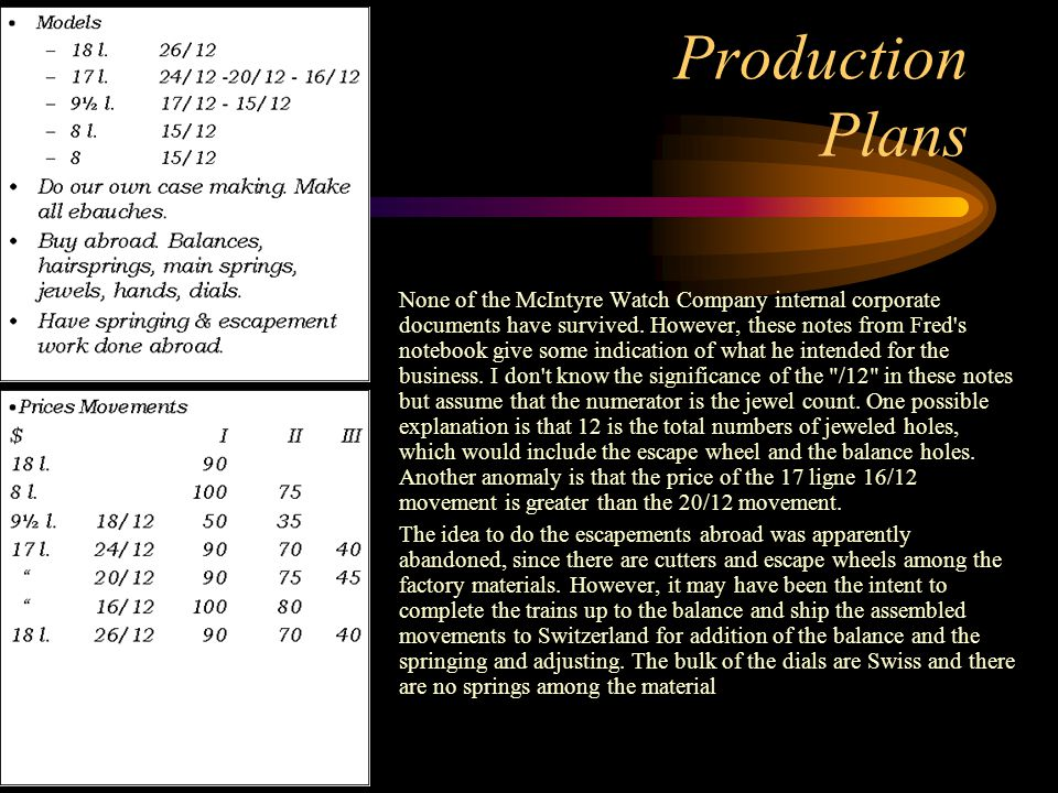 Production Plans