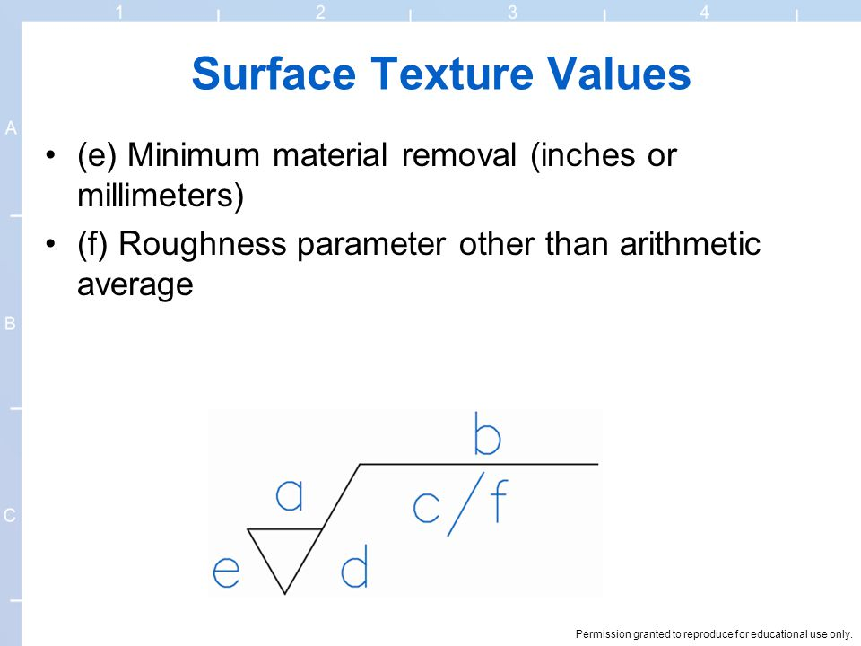 Surface Texture Values