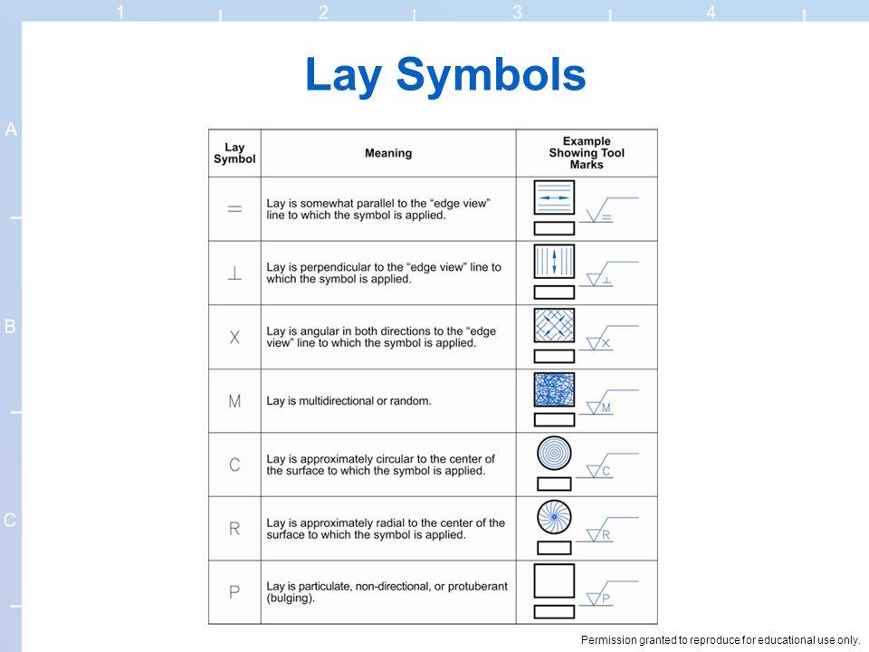 Lay Symbols