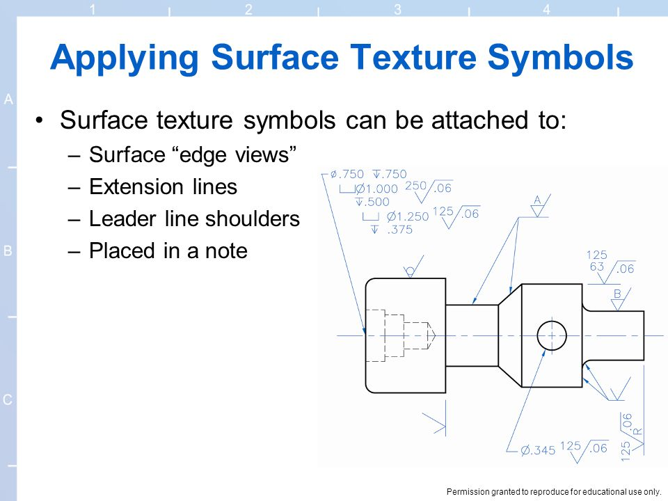 Applying Surface Texture Symbols