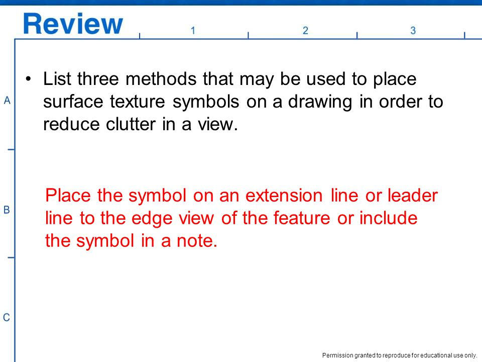 List three methods that may be used to place surface texture symbols on a drawing in order to reduce clutter in a view.