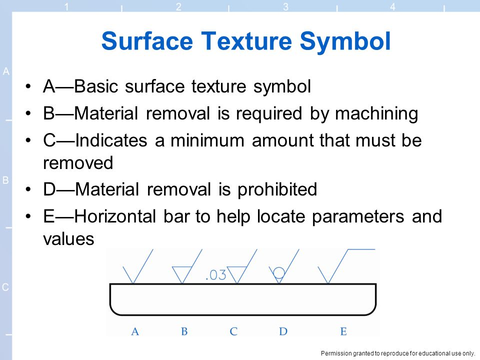 Surface Texture Symbol
