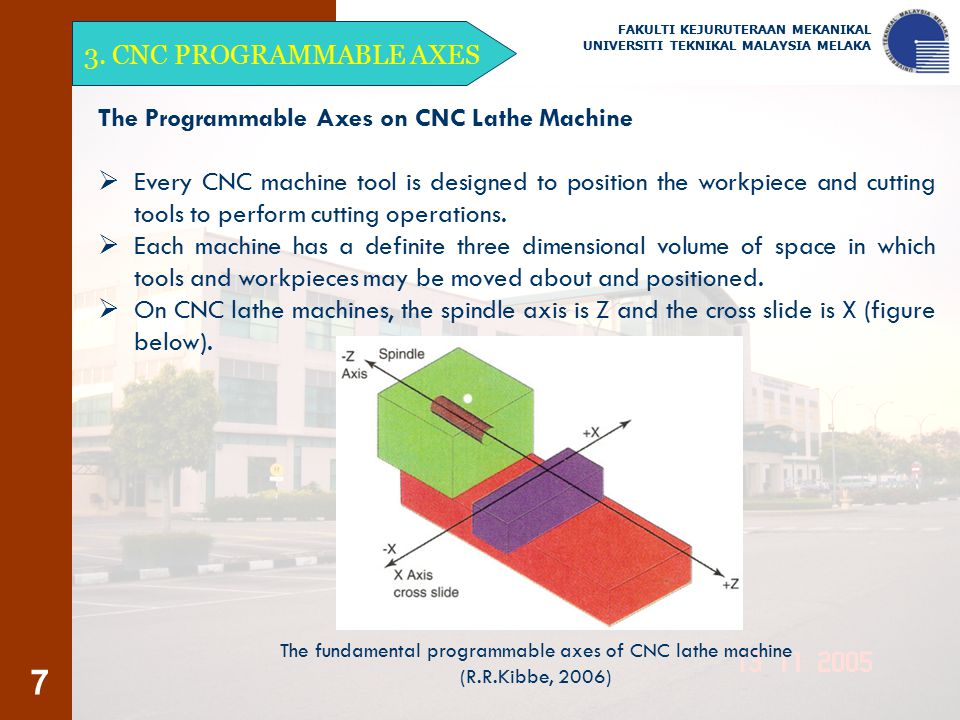 The fundamental programmable axes of CNC lathe machine