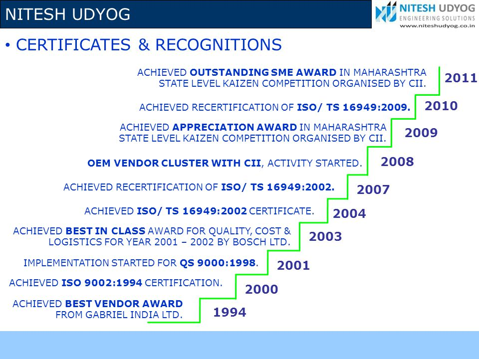 CERTIFICATES & RECOGNITIONS