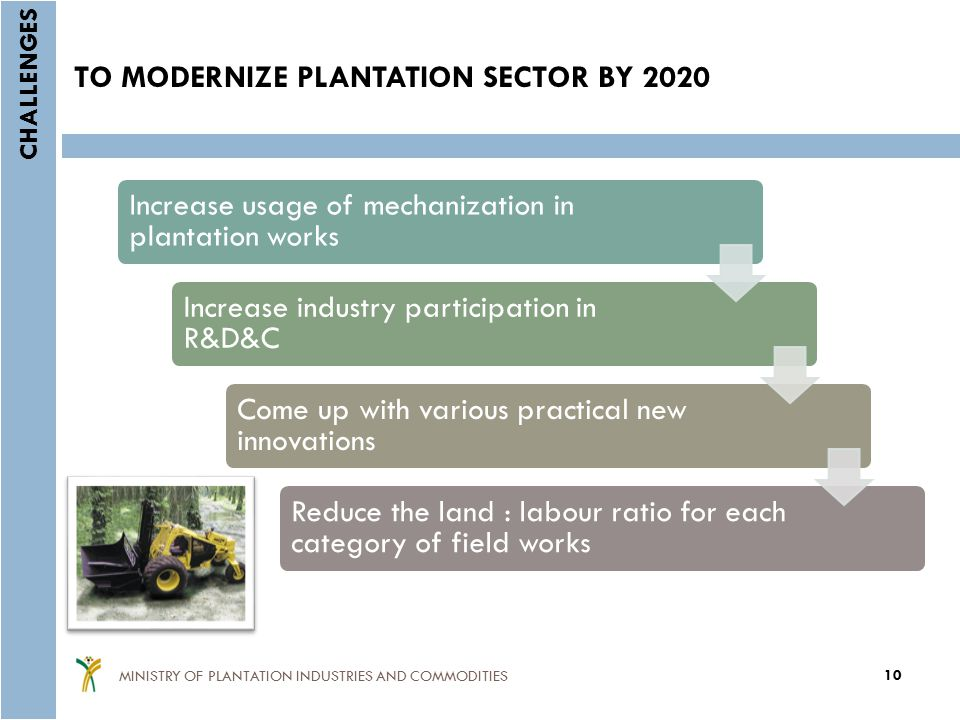 TO MODERNIZE PLANTATION SECTOR BY 2020