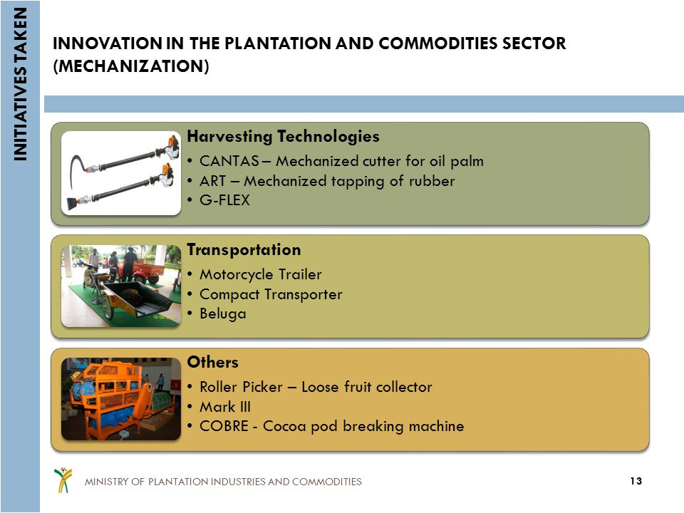 INNOVATION IN THE PLANTATION AND COMMODITIES SECTOR (MECHANIZATION)