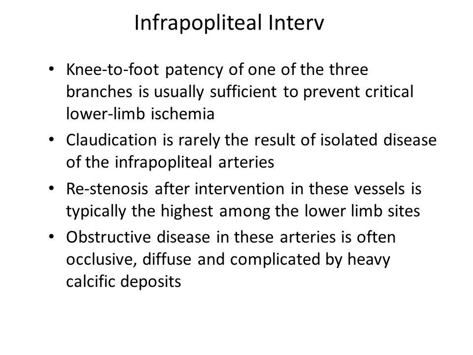 Infrapopliteal Interv